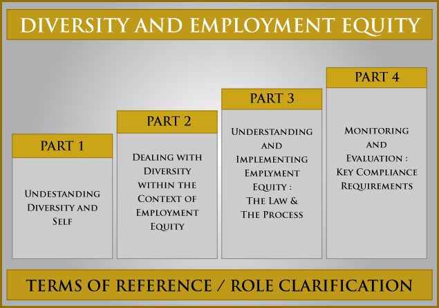 Diversity-and-Employment-Equity