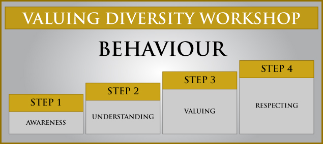Valuing-Diversity-Workshop